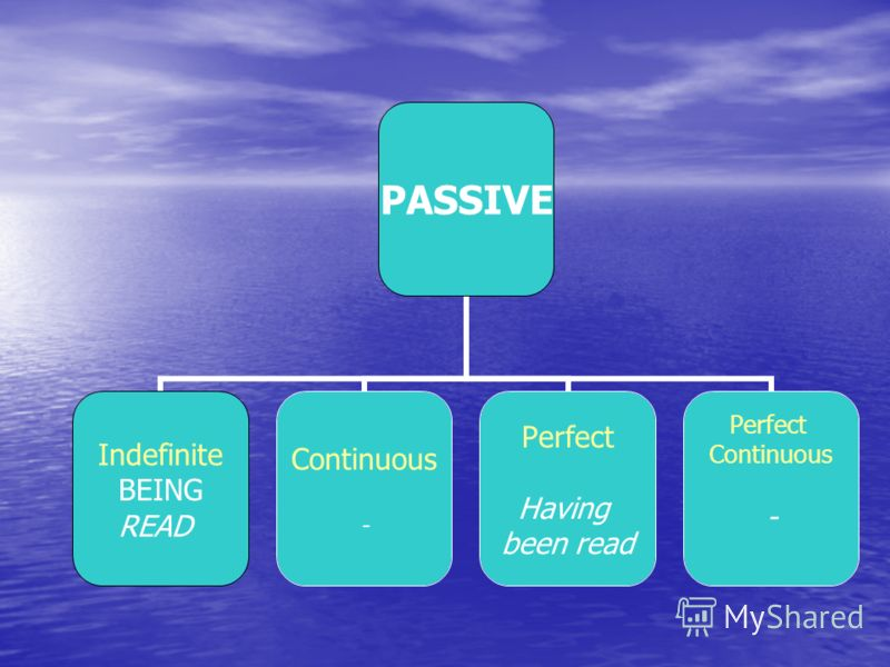 PASSIVE Indefinite BEING READ Continuous - Perfect Having been read Perfect Continuous -