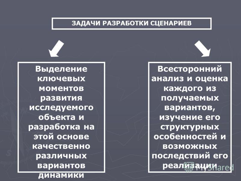 ЗАДАЧИ РАЗРАБОТКИ СЦЕНАРИЕВ Выделение ключевых моментов развития исследуемого объекта и разработка на этой основе качественно различных вариантов динамики Всесторонний анализ и оценка каждого из получаемых вариантов, изучение его структурных особенно