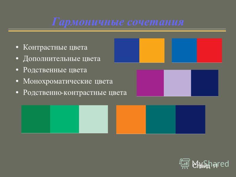 Гармоничные сочетания Контрастные цвета Дополнительные цвета Родственные цвета Монохроматические цвета Родственно - контрастные цвета Слайд 11