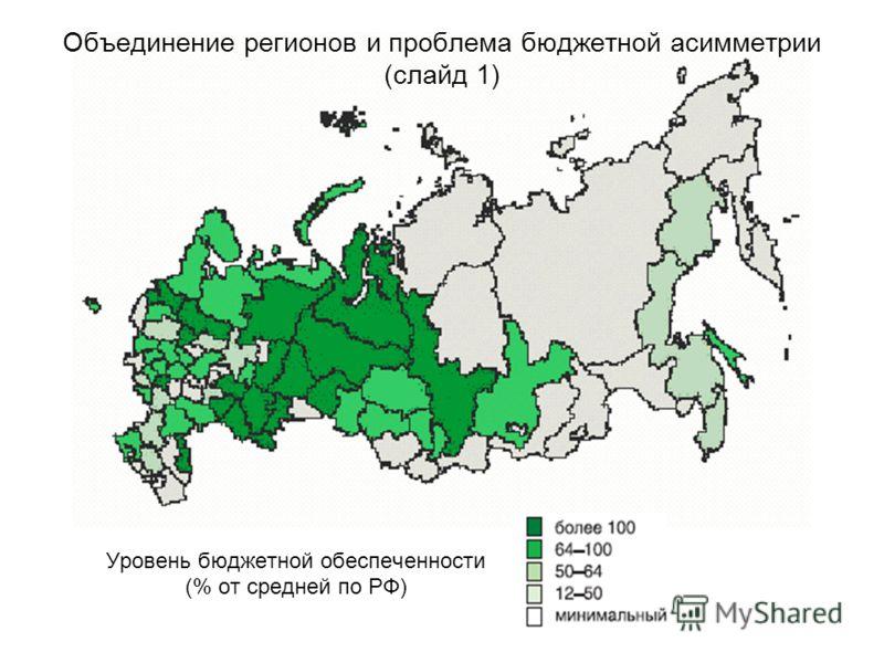 Уровень бюджетной обеспеченности (% от средней по РФ) Объединение регионов и проблема бюджетной асимметрии (слайд 1)