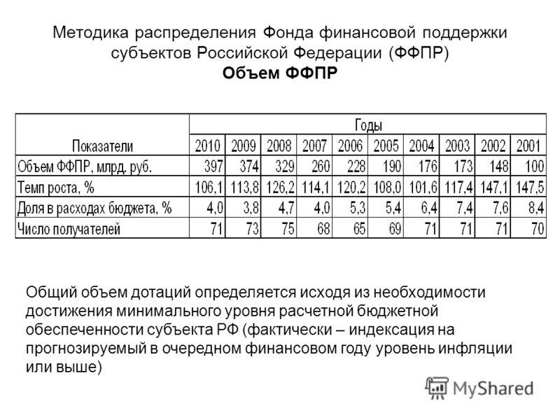Методика распределения Фонда финансовой поддержки субъектов Российской Федерации (ФФПР) Объем ФФПР Общий объем дотаций определяется исходя из необходимости достижения минимального уровня расчетной бюджетной обеспеченности субъекта РФ (фактически – ин