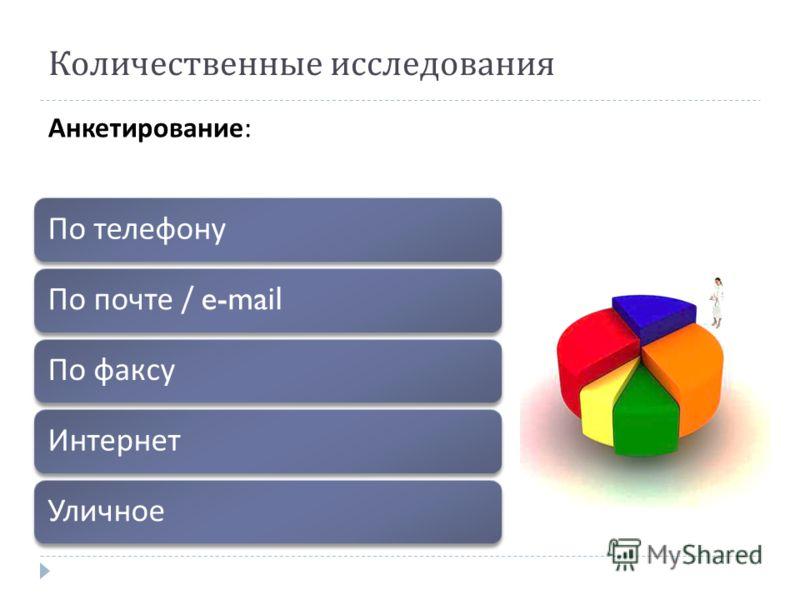 Количественные исследования Анкетирование : По телефонуПо почте / e-mail По факсу ИнтернетУличное