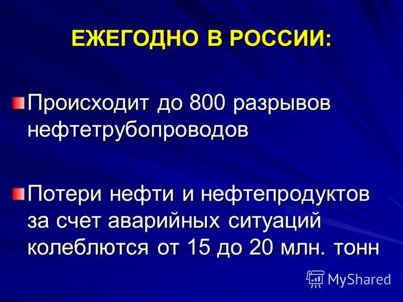 ЕЖЕГОДНО В РОССИИ: Происходит до 800 разрывов нефтетрубопроводов Потери нефти и нефтепродуктов за счет аварийных ситуаций колеблются от 15 до 20 млн. тонн