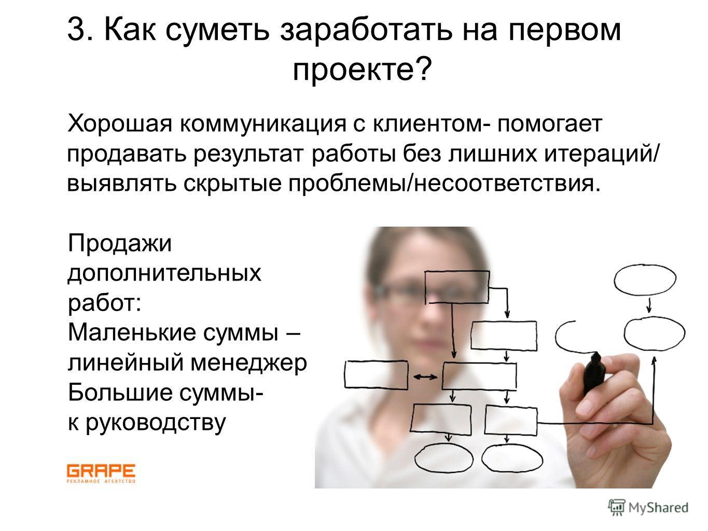 Хорошая коммуникация с клиентом- помогает продавать результат работы без лишних итераций/ выявлять скрытые проблемы/несоответствия. Продажи дополнительных работ: Маленькие суммы – линейный менеджер Большие суммы- к руководству 3. Как суметь заработат