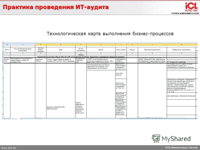 Практика проведения ИТ-аудита Технологическая карта выполнения бизнес-процессов