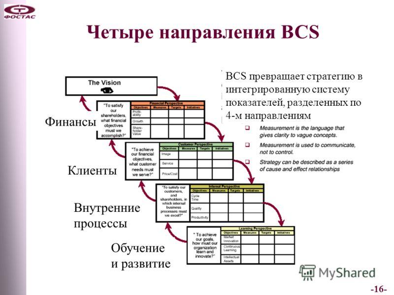-16- Четыре направления BCS BCS превращает стратегию в интегрированную систему показателей, разделенных по 4-м направлениям Финансы Клиенты Внутренние процессы Обучение и развитие
