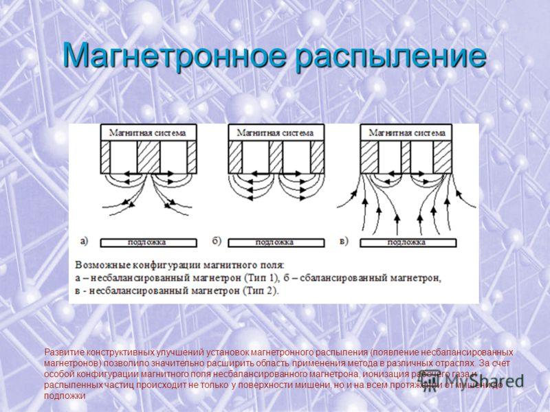 Магнетронное распыление Развитие конструктивных улучшений установок магнетронного распыления (появление несбалансированных магнетронов) позволило значительно расширить область применения метода в различных отраслях. За счет особой конфигурации магнит