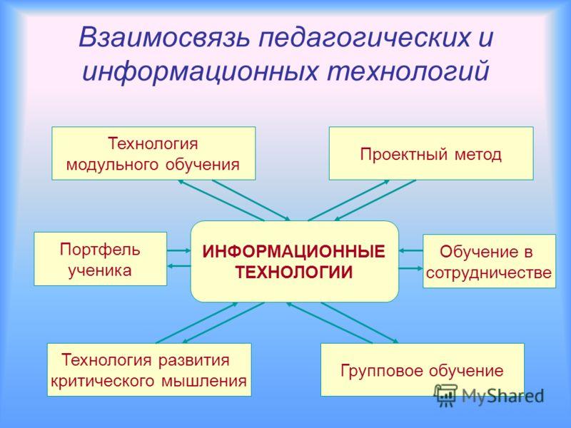 Структура и содержание ИКТ компетентности педагога В содержании и структуре ИКТ компетентности, можно выделить общепедагогическую и предметную составляющие: –общепедагогическая составляющая – это общие направления использования информационных техноло
