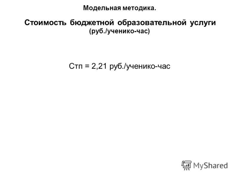 Модельная методика. Стоимость бюджетной образовательной услуги (руб./ученико-час) Стп = 2,21 руб./ученико-час