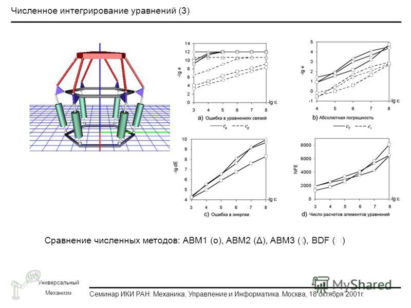 Семинар ИКИ РАН: Механика, Управление и Информатика. Москва, 18 октября 2001г. Универсальный Механизм Численное интегрирование уравнений (3) Сравнение численных методов: ABM1 (o), ABM2 (Δ), ABM3 ( ), BDF (˜)