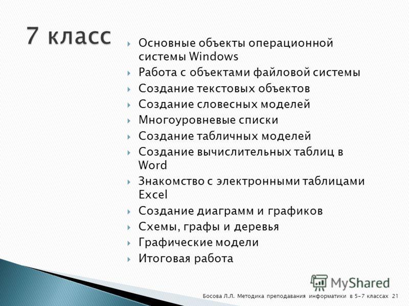 Основные объекты операционной системы Windows Работа с объектами файловой системы Создание текстовых объектов Создание словесных моделей Многоуровневые списки Создание табличных моделей Создание вычислительных таблиц в Word Знакомство с электронными