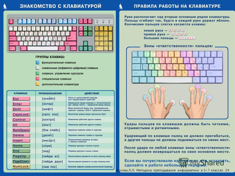 24Босова Л.Л. Методика преподавания информатики в 5-7 классах