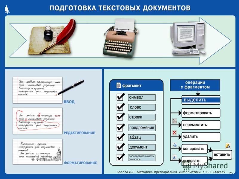 25 Босова Л.Л. Методика преподавания информатики в 5-7 классах