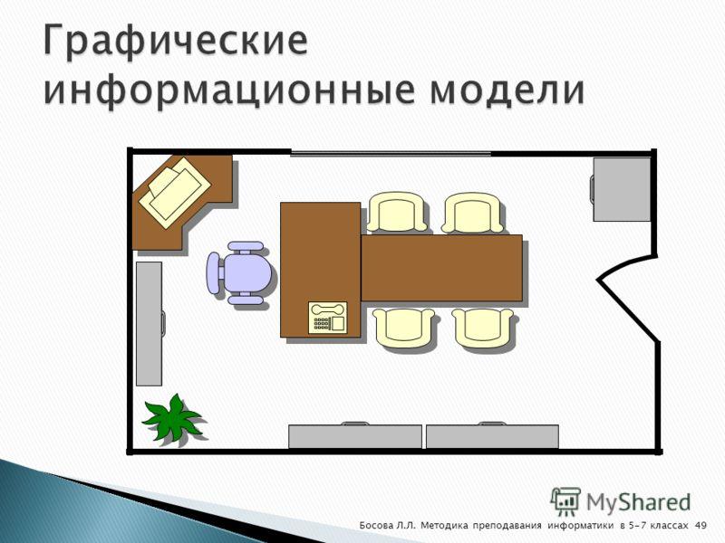 49Босова Л.Л. Методика преподавания информатики в 5-7 классах
