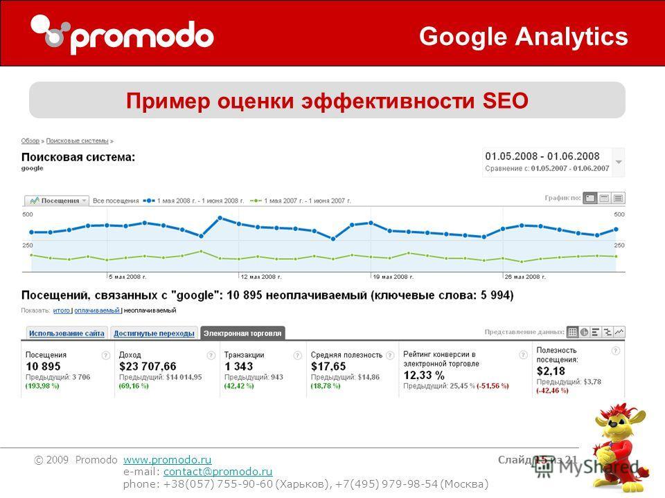 © 2009 Promodo www.promodo.ru e-mail: contact@promodo.rucontact@promodo.ru phone: +38(057) 755-90-60 (Харьков), +7(495) 979-98-54 (Москва) Слайд 15 из 21 Google Analytics Пример оценки эффективности SEO