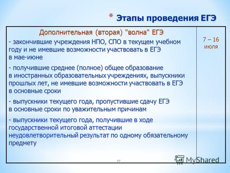 17 * Этапы проведения ЕГЭ Дополнительная (вторая)