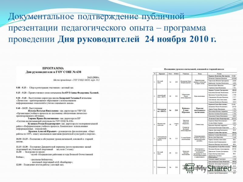 Документальное подтверждение публичной презентации педагогического опыта – программа проведении Дня руководителей 24 ноября 2010 г.