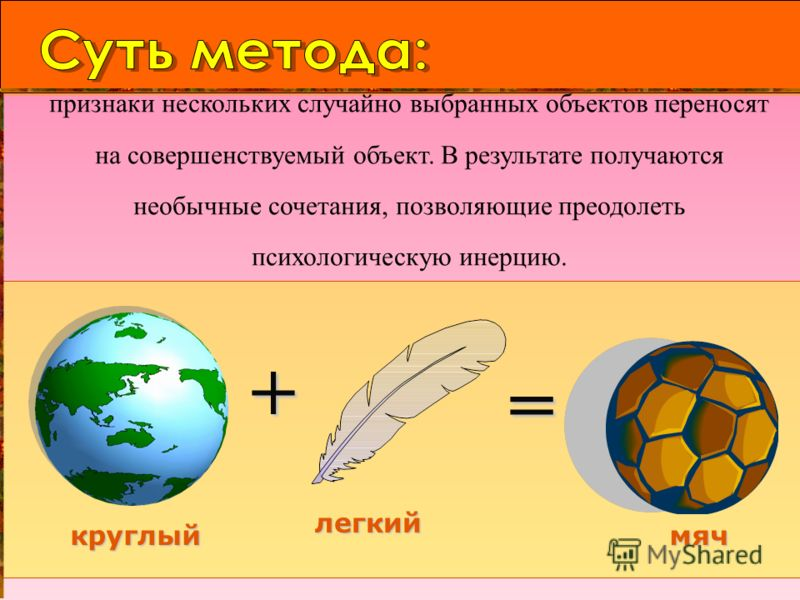 признаки нескольких случайно выбранных объектов переносят на совершенствуемый объект. В результате получаются необычные сочетания, позволяющие преодолеть психологическую инерцию. + = круглый легкий мяч