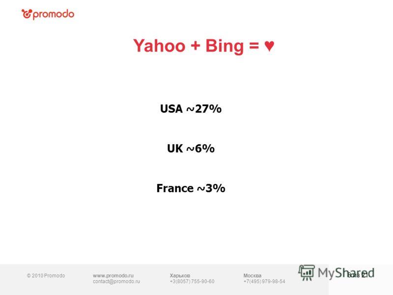 © 2010 Promodowww.promodo.ru contact@promodo.ru Харьков +3(8057) 755-90-60 Москва +7(495) 979-98-54 Yahoo + Bing = 8 из 21 USA ~27% UK ~6% France ~3%