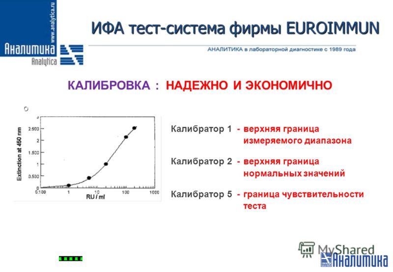 EUROIMMUN Калибратор 1 -верхняя граница измеряемого диапазона Калибратор 2 -верхняя граница нормальных значений Калибратор 5 -граница чувствительности теста ИФА тест-система фирмы EUROIMMUN КАЛИБРОВКА : НАДЕЖНО И ЭКОНОМИЧНО О