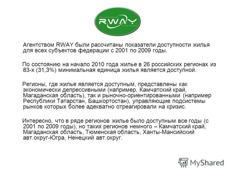 Агентством RWAY были рассчитаны показатели доступности жилья для всех субъектов федерации с 2001 по 2009 годы. По состоянию на начало 2010 года жилье в 26 российских регионах из 83-х (31,3%) минимальная единица жилья является доступной. Регионы, где