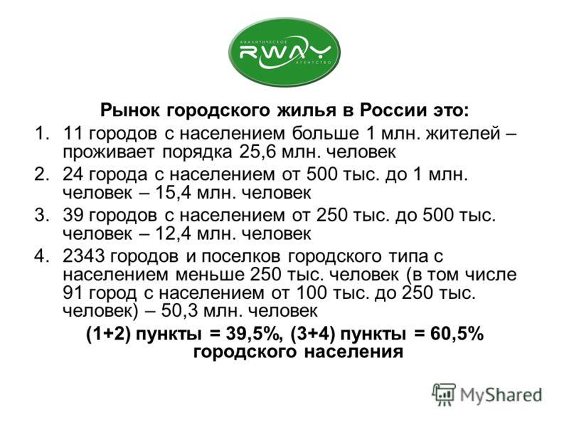 Рынок городского жилья в России это: 1.11 городов с населением больше 1 млн. жителей – проживает порядка 25,6 млн. человек 2.24 города с населением от 500 тыс. до 1 млн. человек – 15,4 млн. человек 3.39 городов с населением от 250 тыс. до 500 тыс. че