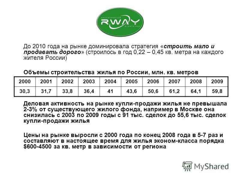 До 2010 года на рынке доминировала стратегия «строить мало и продавать дорого» (строилось в год 0,22 – 0,45 кв. метра на каждого жителя России) Объемы строительства жилья по России, млн. кв. метров Деловая активность на рынке купли-продажи жилья не п