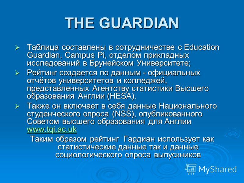 THE GUARDIAN Таблица составлены в сотрудничестве с Education Guardian, Campus Pi, отделом прикладных исследований в Брунейском Университете; Таблица составлены в сотрудничестве с Education Guardian, Campus Pi, отделом прикладных исследований в Бруней