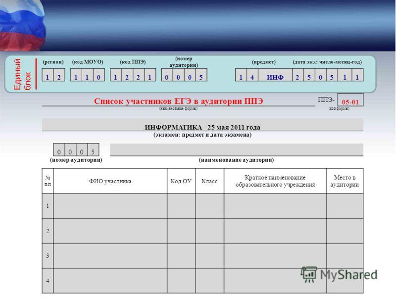 (регион)(код МОУО)(код ППЭ) (номер аудитории) (предмет)(дата экз.: число-месяц-год) 12 110 1221000514ИНФ250511 Список участников ЕГЭ в аудитории ППЭ ППЭ- 05-01 (наименование формы)(код формы) ИНФОРМАТИКА 25 мая 2011 года (экзамен: предмет и дата экза