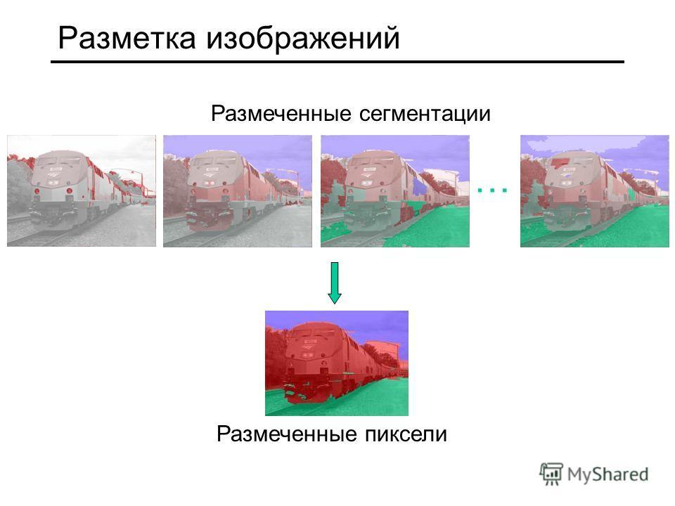Разметка изображений … Размеченные сегментации Размеченные пиксели