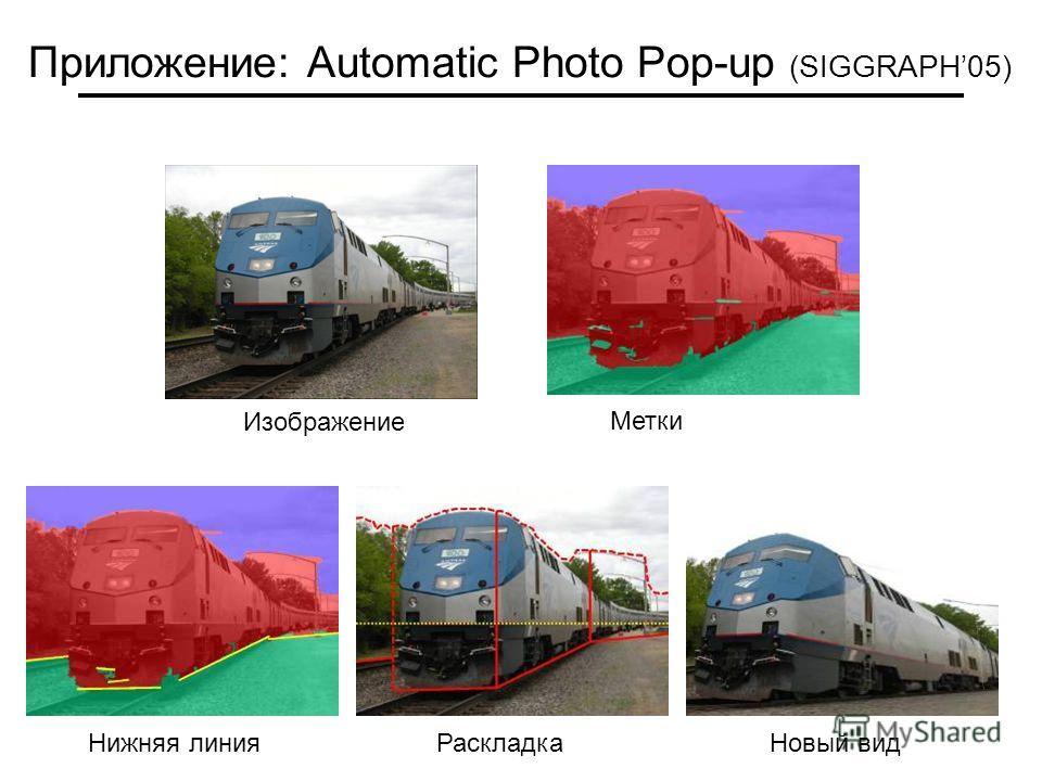 Приложение: Automatic Photo Pop-up (SIGGRAPH05) Изображение Метки Нижняя линия Раскладка Новый вид