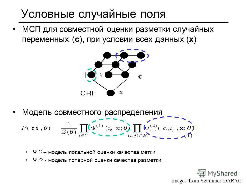 Условные случайные поля МСП для совместной оценки разметки случайных переменных (c), при условии всех данных (x) Модель совместного распределения Ψ (1) – модель локальной оценки качества метки Ψ (2)- - модель попарной оценки качества разметки c cici