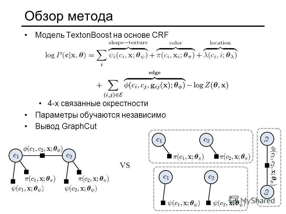 Обзор метода Модель TextonBoost на основе CRF 4-х связанные окрестности Параметры обучаются независимо Вывод GraphCut VS