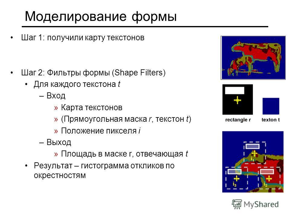 Моделирование формы Шаг 1: получили карту текст онов Шаг 2: Фильтры формы (Shape Filters) Для каждого текст она t –Вход »Карта текст онов »(Прямоугольная маска r, текст он t) »Положение пикселя i –Выход »Площадь в маске r, отвечающая t Результат – ги