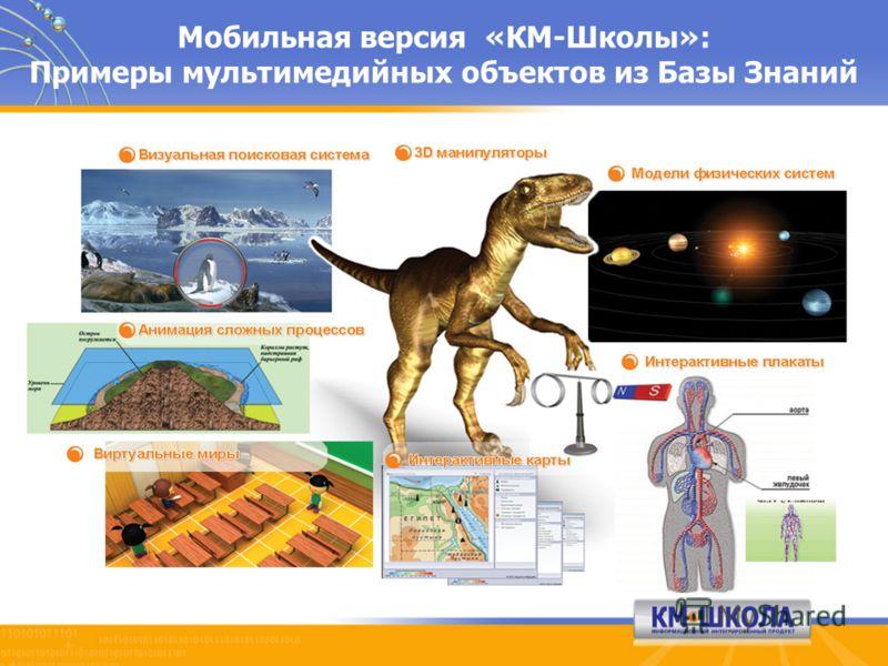 Мобильная версия «КМ-Школы»: Примеры мультимедийных объектов из Базы Знаний