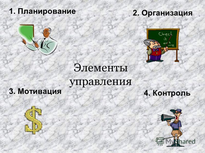 1. Планирование 3. Мотивация 2. Организация 4. Контроль Элементы управления