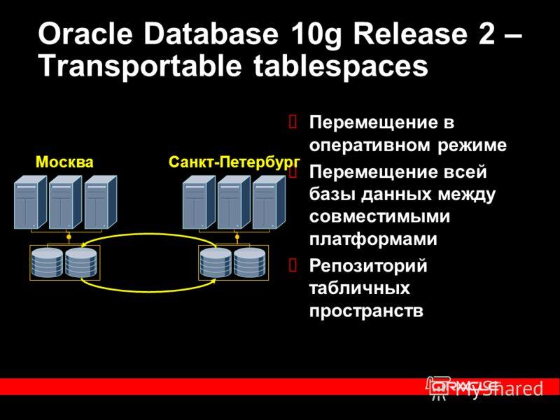 Oracle Database 10g Release 2 – Transportable tablespaces Перемещение в оперативном режиме Перемещение всей базы данных между совместимыми платформами Репозиторий табличных пространств МоскваСанкт-Петербург