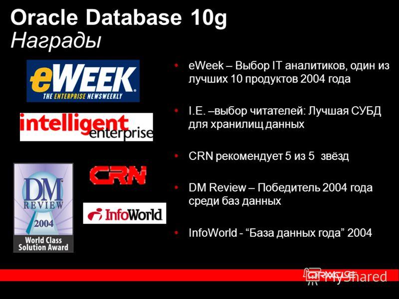 Oracle Database 10g Награды eWeek – Выбор IT аналитиков, один из лучших 10 продуктов 2004 года I.E. –выбор читателей: Лучшая СУБД для хранилищ данных CRN рекомендует 5 из 5 звёзд DM Review – Победитель 2004 года среди баз данных InfoWorld - База данн