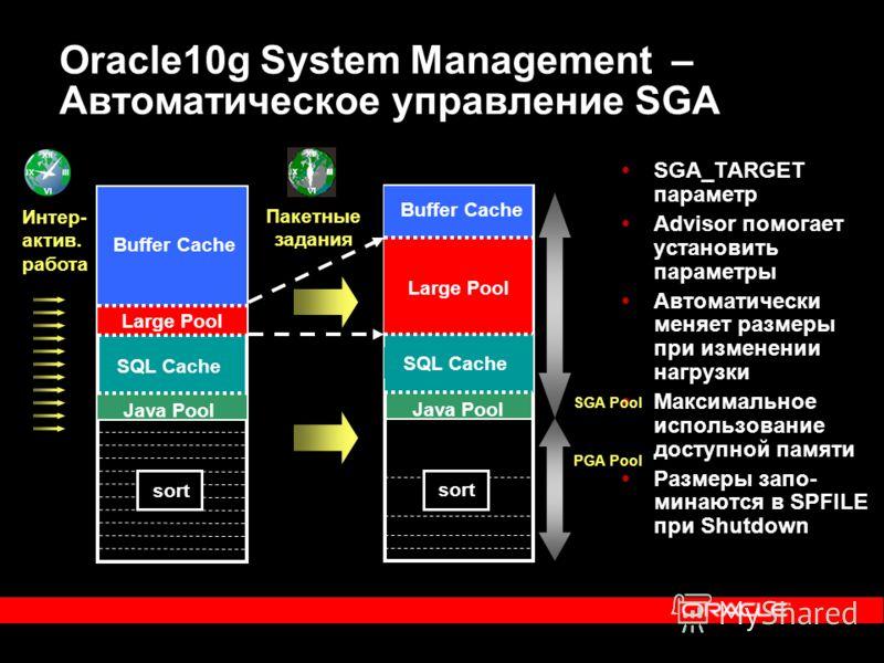 Oracle10g System Management – Автоматическое управление SGA SGA_TARGET параметр Advisor помогает установить параметры Автоматически меняет размеры при изменении нагрузки Максимальное использование доступной памяти Размеры запо- минаются в SPFILE при