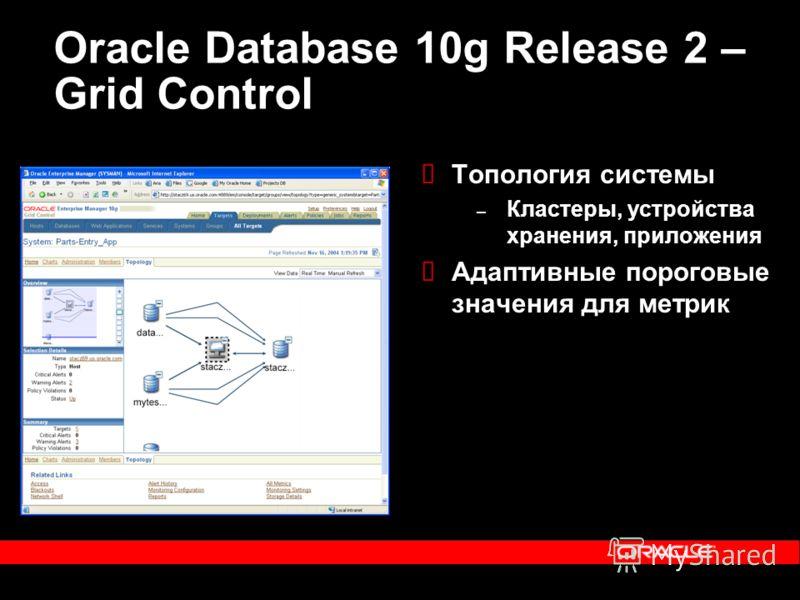 Oracle Database 10g Release 2 – Grid Control Топология системы – Кластеры, устройства хранения, приложения Адаптивные пороговые значения для метрик