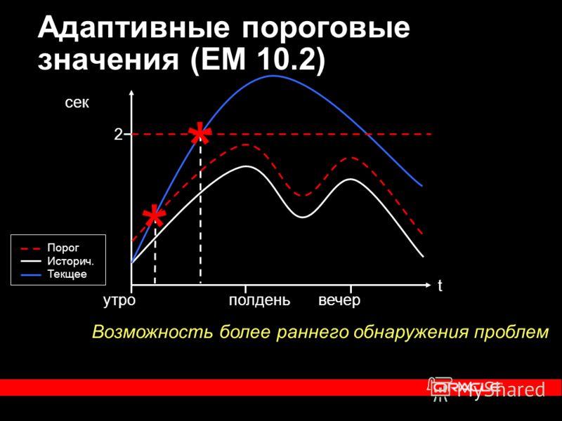 Адаптивные пороговые значения (EM 10.2) Возможность более раннего обнаружения проблем * * t 2 сек утрополденьвечер Порог Историч. Текщее