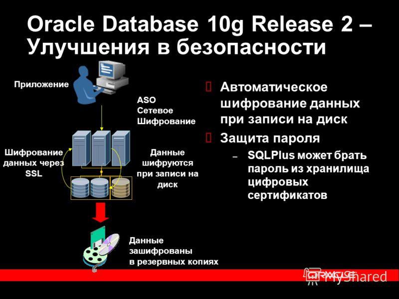 Oracle Database 10g Release 2 – Улучшения в безопасности Автоматическое шифрование данных при записи на диск Защита пароля – SQLPlus может брать пароль из хранилища цифровых сертификатов Данные зашифрованы в резервных копиях Приложение Данные шифруют