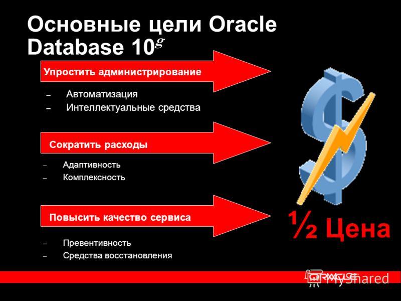 Основные цели Oracle Database 10 g – Автоматизация – Интеллектуальные средства ½ Цена – Адаптивность – Комплексность – Превентивность – Средства восстановления Упростить администрирование Сократить расходы Повысить качество сервиса