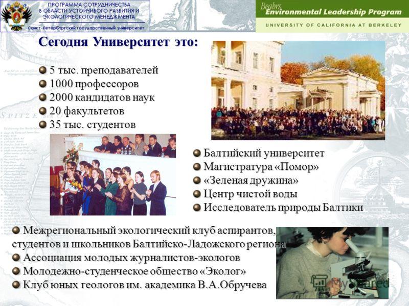Сегодня Университет это: 5 тыс. преподавателей 5 тыс. преподавателей 1000 профессоров 1000 профессоров 2000 кандидатов наук 2000 кандидатов наук 20 факультетов 20 факультетов 35 тыс. студентов 35 тыс. студентов Балтийский университет Балтийский униве