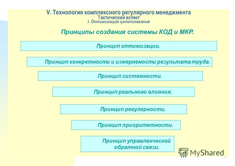 7 V. Технология комплексного регулярного менеджмента Тактический аспект I. Оптимизация целеполагания Принципы создания системы КОД и МКР. Принцип системности. Принцип реального влияния. Принцип регулярности. Принцип приоритетности. Принцип конкретнос