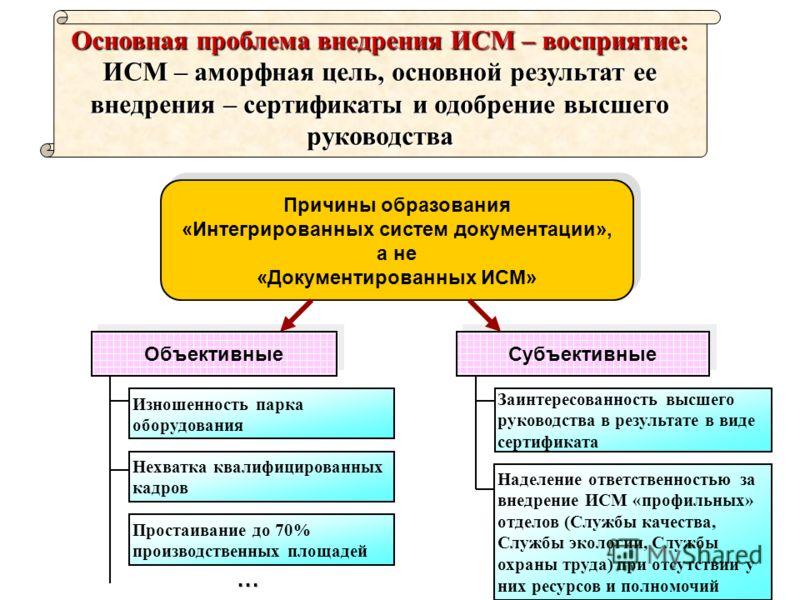 Основная проблема внедрения ИСМ – восприятие: ИСМ – аморфная цель, основной результат ее внедрения – сертификаты и одобрение высшего руководства Причины образования «Интегрированных систем документации», а не «Документированных ИСМ» Причины образован