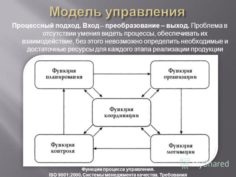 Процессный подход. Вход – преобразование – выход. Проблема в отсутствии умения видеть процессы, обеспечивать их взаимодействие, без этого невозможно определить необходимые и достаточные ресурсы для каждого этапа реализации продукции Функции процесса