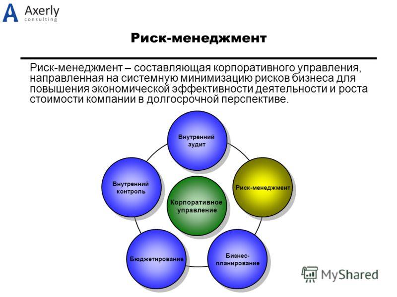 Риск-менеджмент Риск-менеджмент – составляющая корпоративного управления, направленная на системную минимизацию рисков бизнеса для повышения экономической эффективности деятельности и роста стоимости компании в долгосрочной перспективе. Риск-менеджме