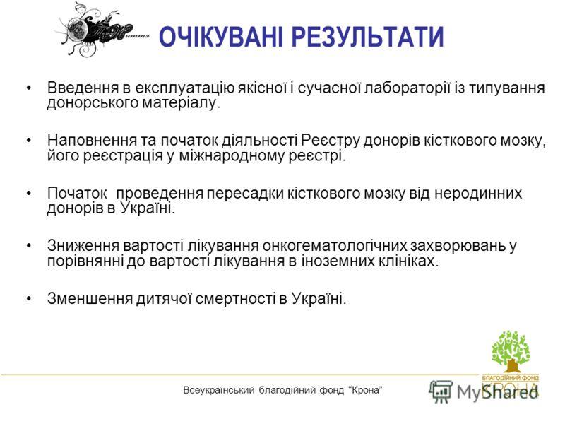 Реєстр донорів кісткового мозку - порятунок життя дітей, хворих на рак крові! Всеукраїнський благодійний фонд Крона ОЧІКУВАНІ РЕЗУЛЬТАТИ Введення в експлуатацію якісної і сучасної лабораторії із типування донорського матеріалу. Наповнення та початок