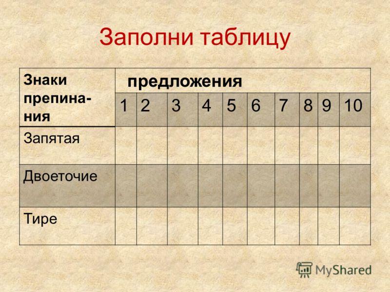 Заполни таблицу Знаки препина- ния предложения 12345678910 Запятая Двоеточие Тире